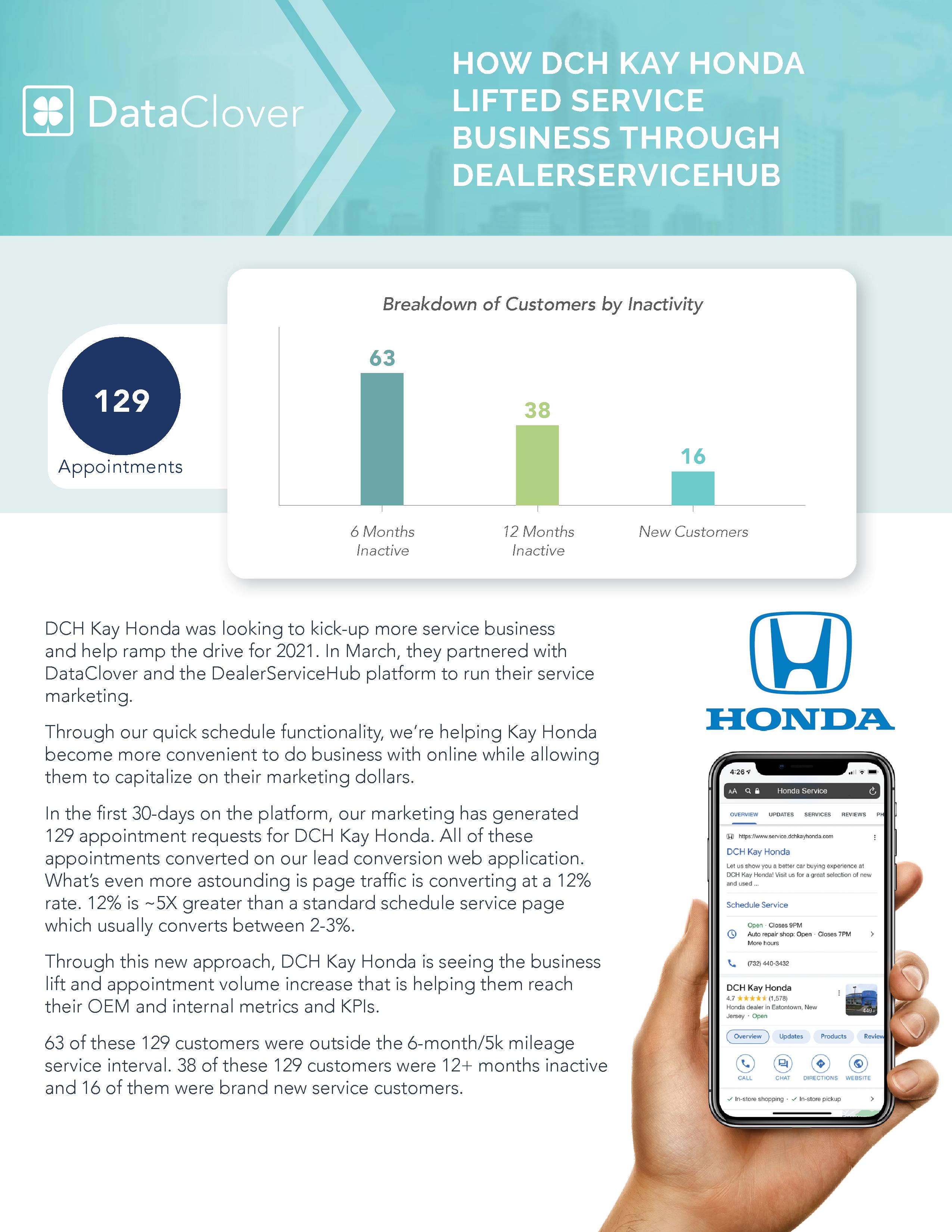 dch kay honda pdf coverpage